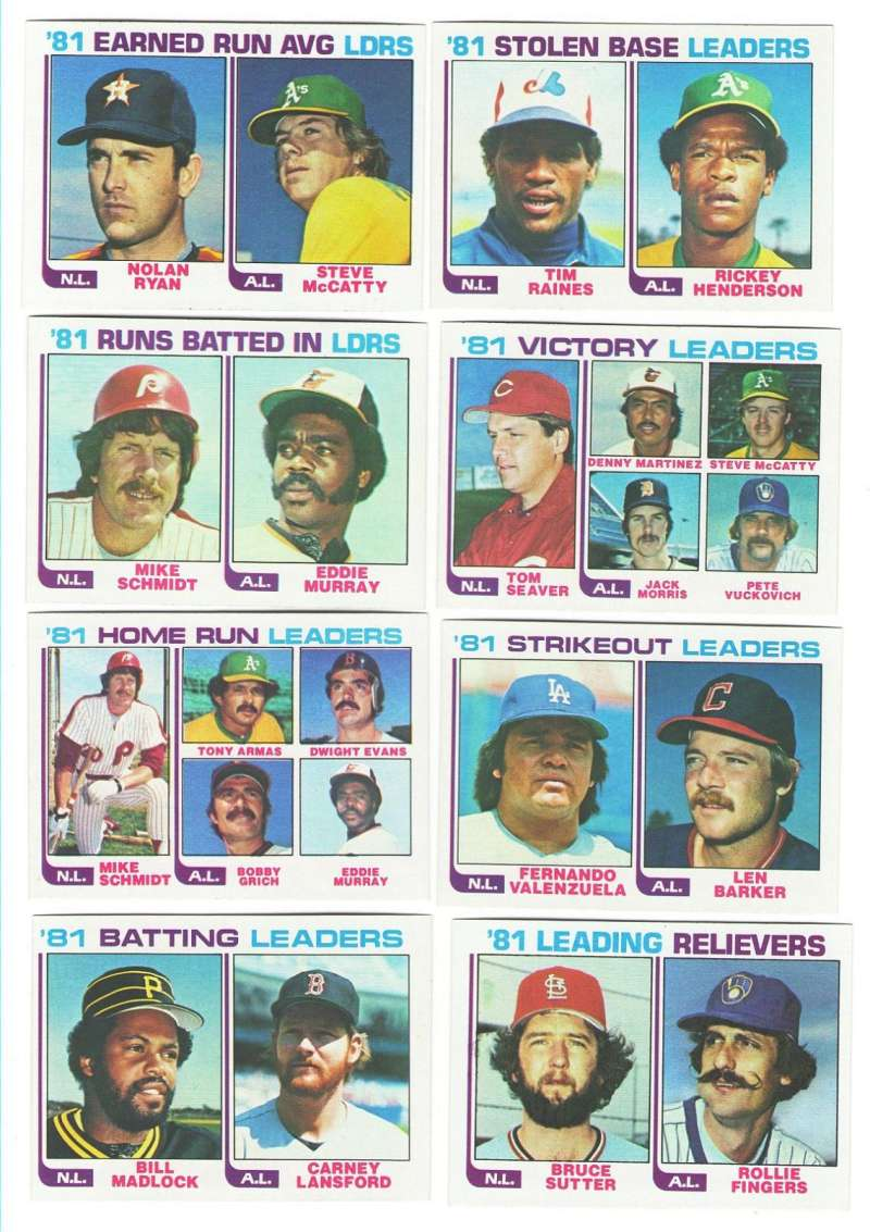 1982 TOPPS - League Leaders Subset