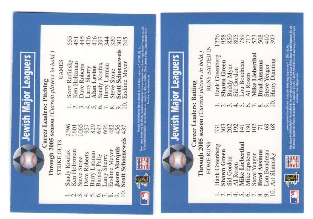 2006 Jewish Major Leaguers Update - Career Leaders
