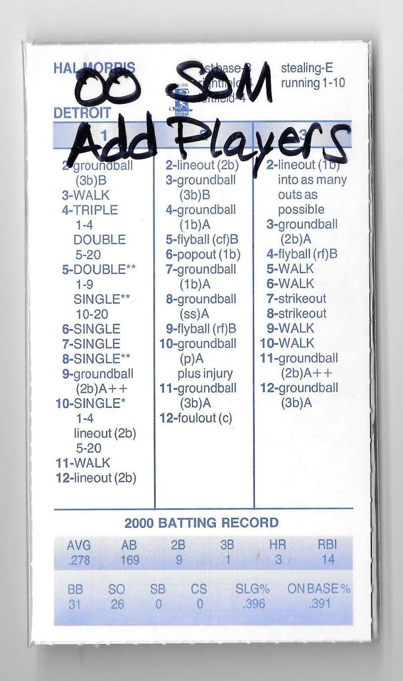 2000 Strat-O-Matic Season Additional Players - DETROIT TIGERS Team Set
