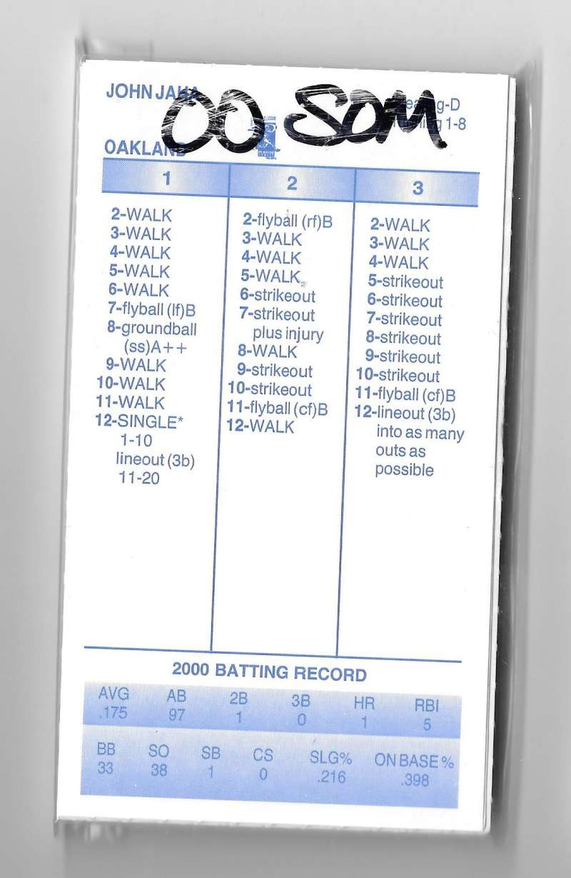 2000 Strat-O-Matic Season - OAKLAND A's Team set