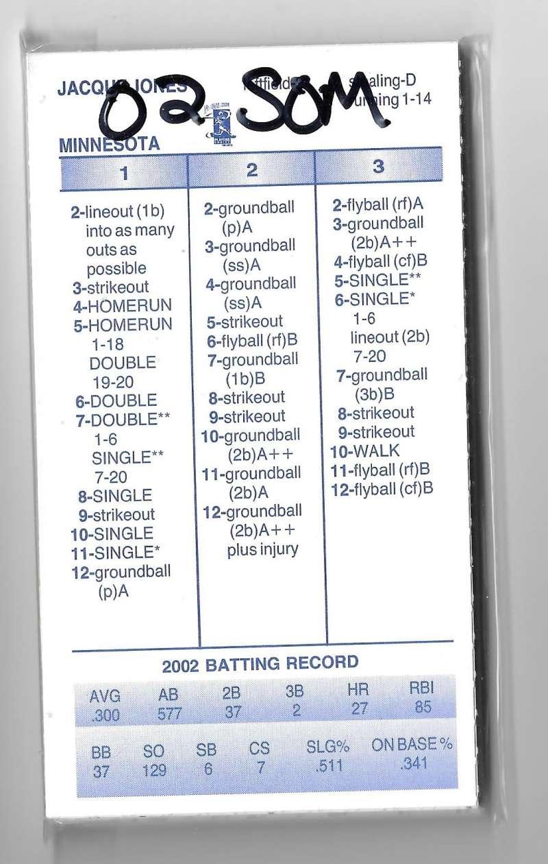 2002 Strat-O-Matic Season - MINNESOTA TWINS Team Set
