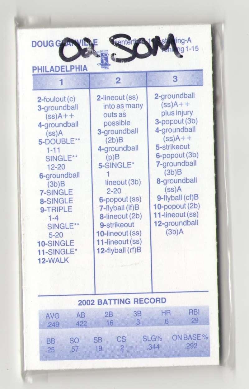 2002 Strat-O-Matic Season - PHILADELPHIA PHILLIES Team Set