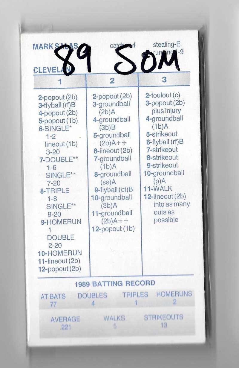 1989 Strat-O-Matic Season - CLEVELAND INDIANS Team Set