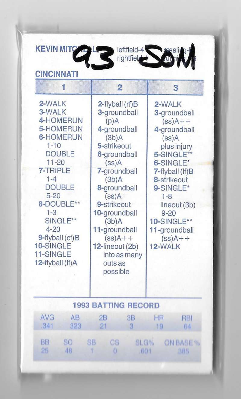 1993 Strat-O-Matic Season - CINCINNATI REDS Team Set
