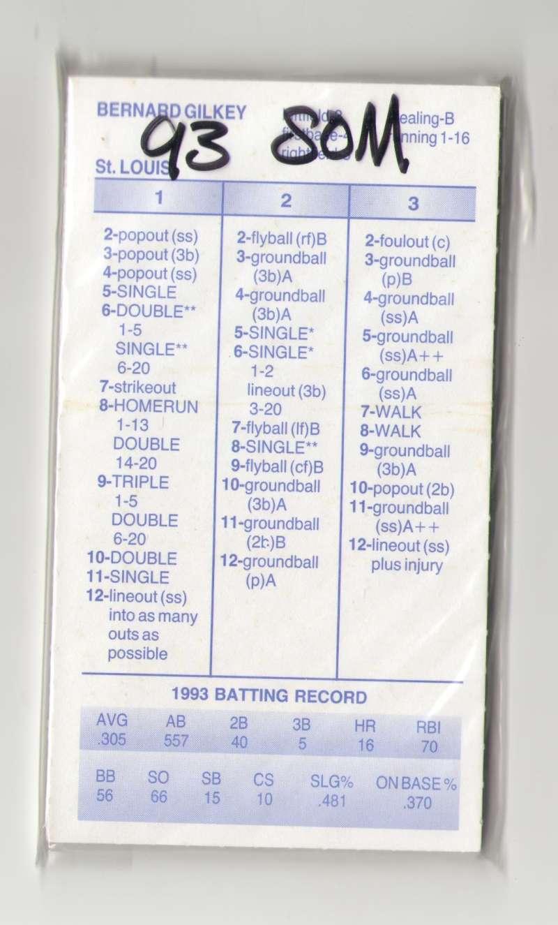 1993 Strat-O-Matic Season - ST LOUIS CARDINALS Team Set