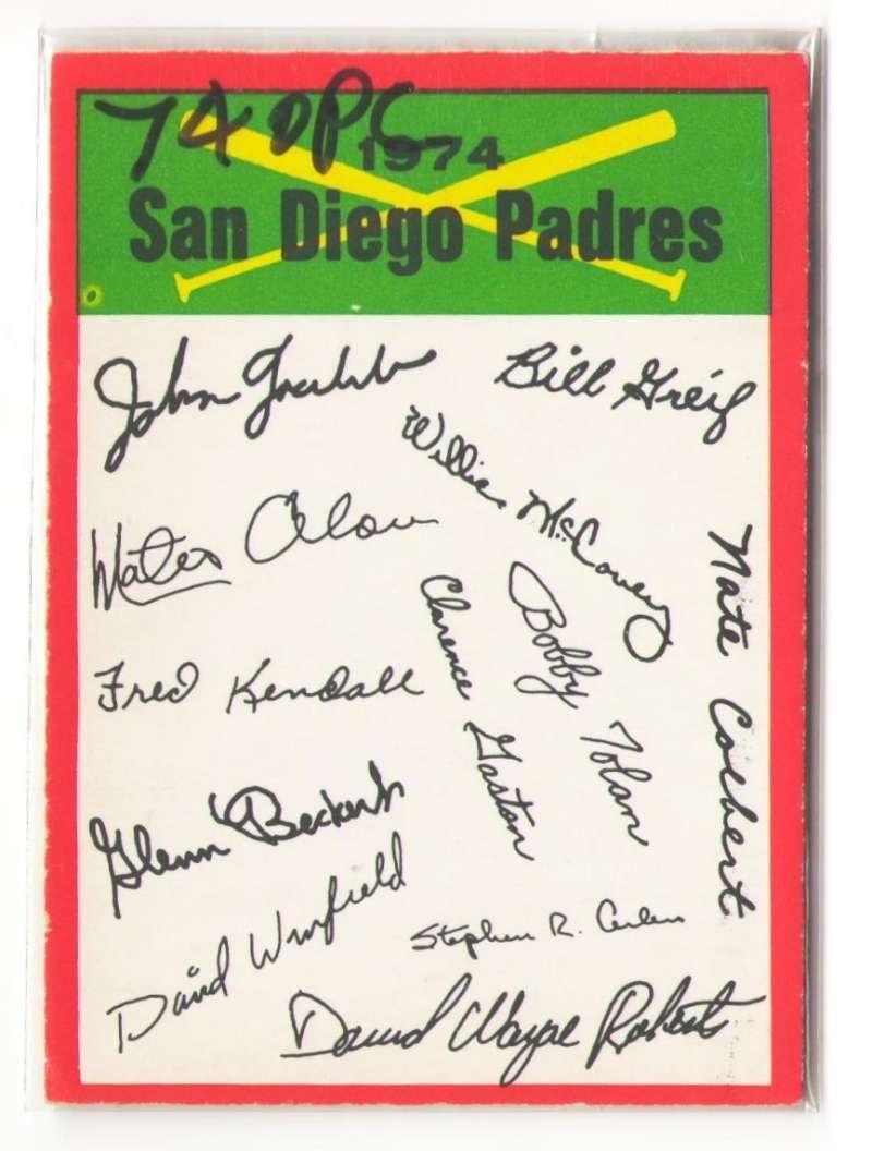1974 O-Pee-Chee Team Checklist Card SAN DIEGO PADRES