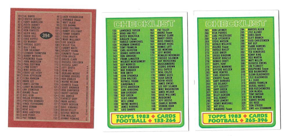 1983 Topps Football Checklist 3 cards