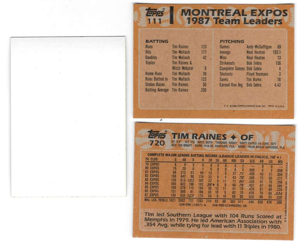 1988 Topps Blank Front - MONTRAL EXPOS Team Set