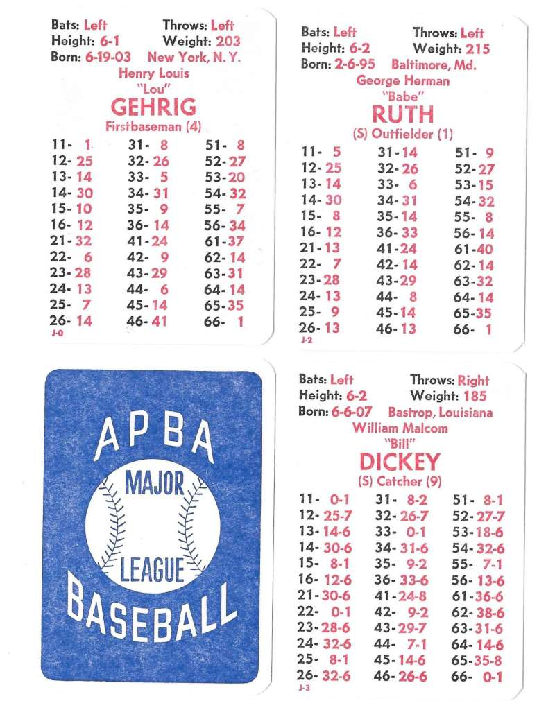 1934 APBA Season - NEW YORK YANKEES Team Set