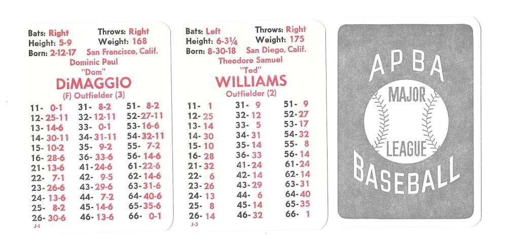 1950 APBA (Reprint) Season - BOSTON RED SOX Team Set