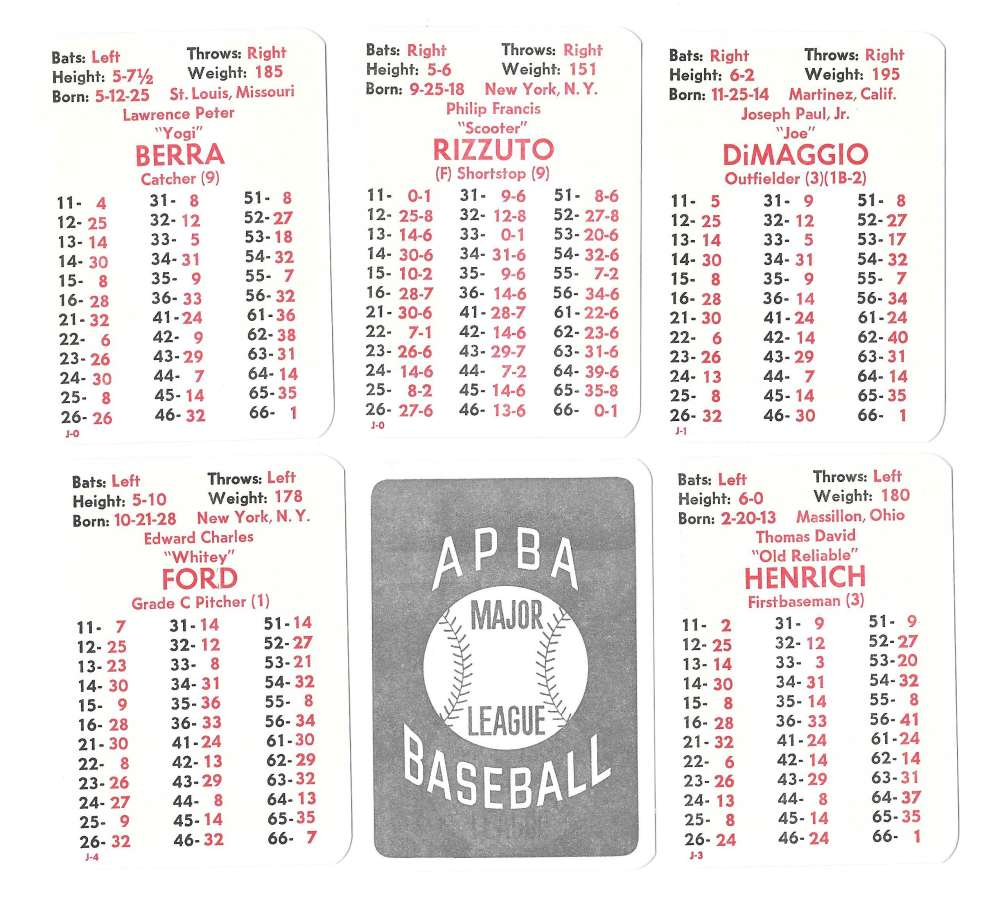 1950 APBA (Reprint) Season - NEW YORK YANKEES Team Set