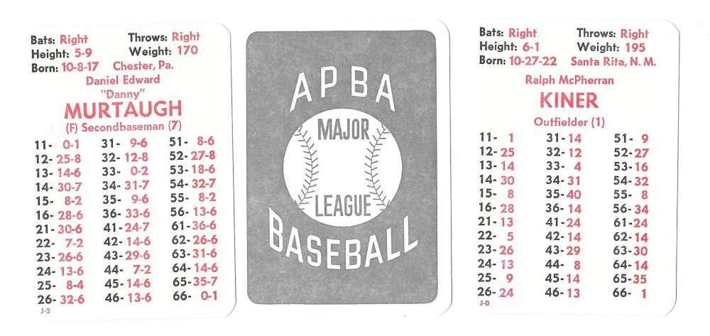 1950 APBA (Reprint) Season - PITTSBURGH PIRATES Team Set