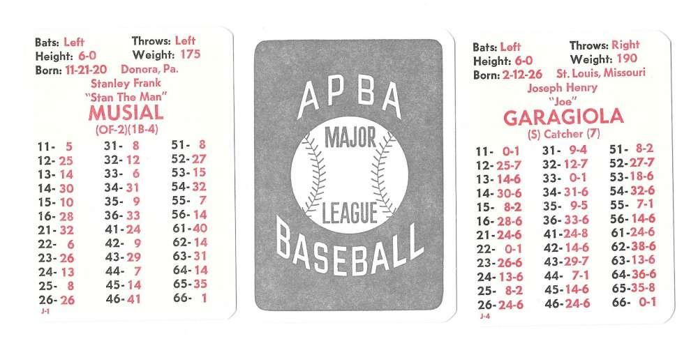 1950 APBA (Reprint) Season - ST LOUIS CARDINALS Team Set
