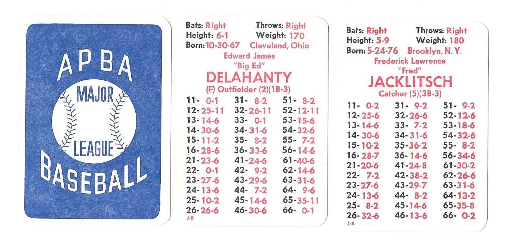 1901 APBA Season (Some Written on) - PHILADELPHIA PHILLIES Team Set