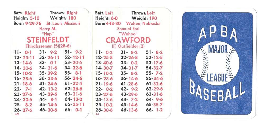 1901 APBA Season (Some Written on) - CINCINNATI REDS Team Set