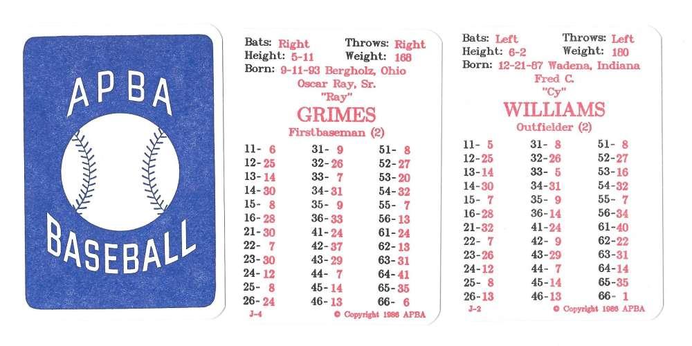 1926 APBA Season - PHILADELPHIA PHILLIES Team Set