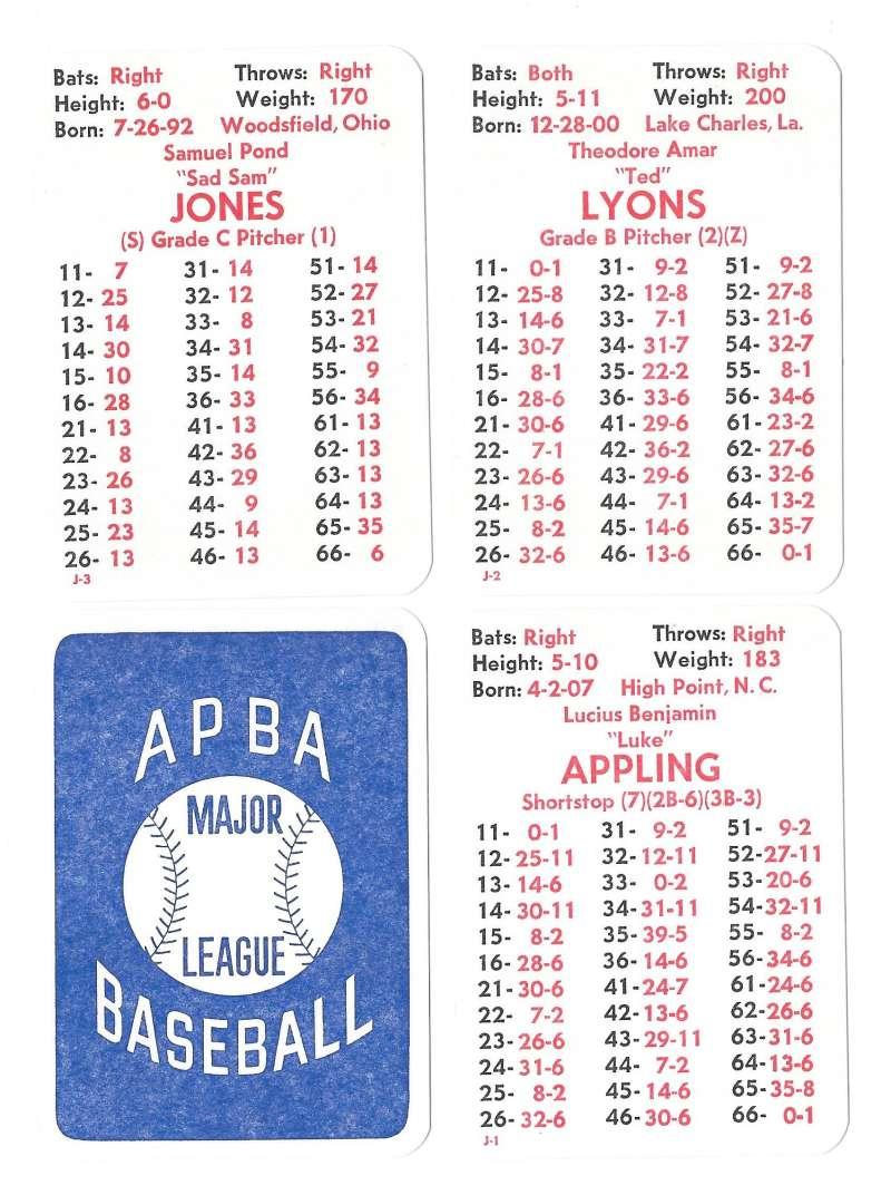 1932 APBA Season (Pencil yr and tm on back of some) - CHICAGO WHITE SOX Team Set