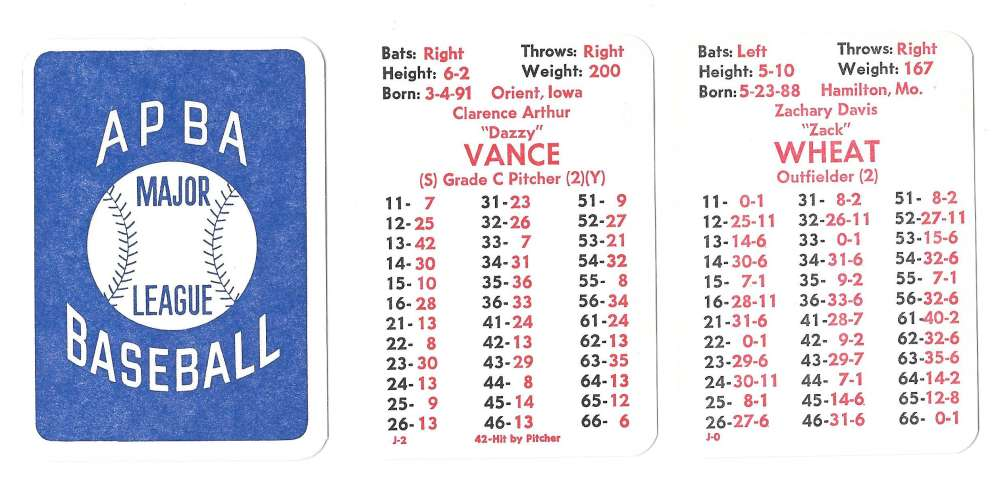 1922 APBA Season - BROOKLYN DODGERS Team Set