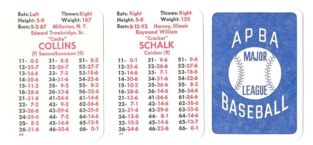 1922 APBA Season - CHICAGO WHITE SOX Team Set