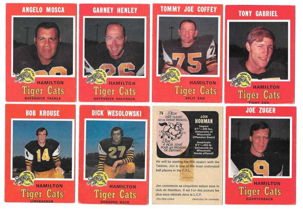 1971 O-Pee-Chee (OPC) CFL Team Set - Hamilton Tiger Cats