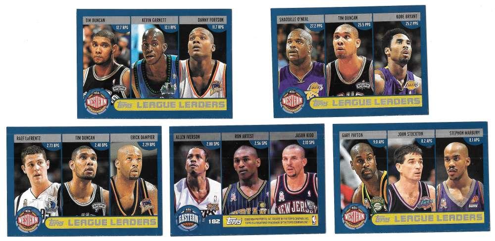 2002-03 Topps Basketball - League Leaders