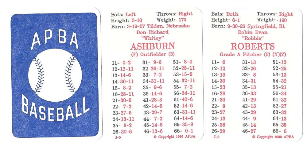 1954 APBA (Reprint) Season - PHILADELPHIA PHILLIES Team Set (Issued I986)