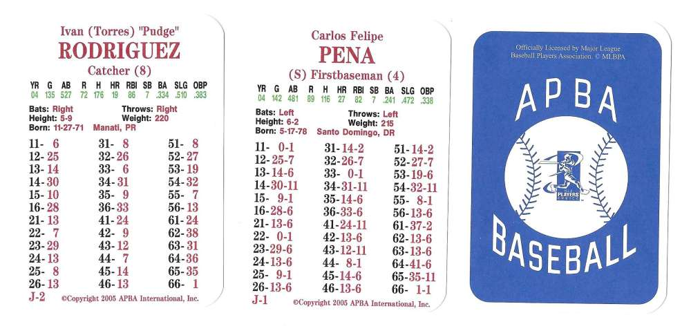 2004 APBA Season - DETROIT TIGERS 30 Card Team Set