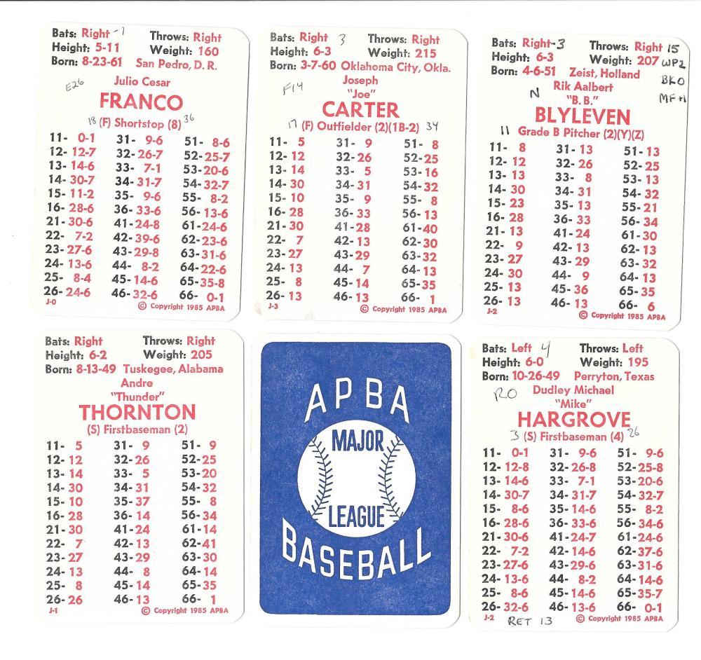 1984 APBA Season w/ Extra Players written on - CLEVELAND INDIANS Team Set