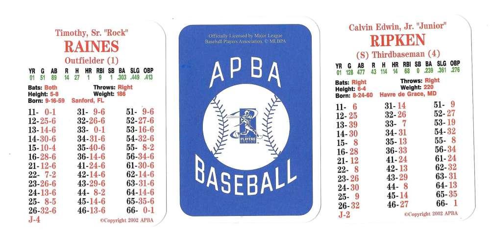 2001 APBA Season w/ EX Players - BALTIMORE ORIOLES Team Set