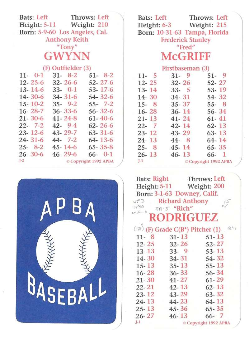 1991 APBA Season w/ EX Players Some writing - SAN DIEGO PADRES Team Set