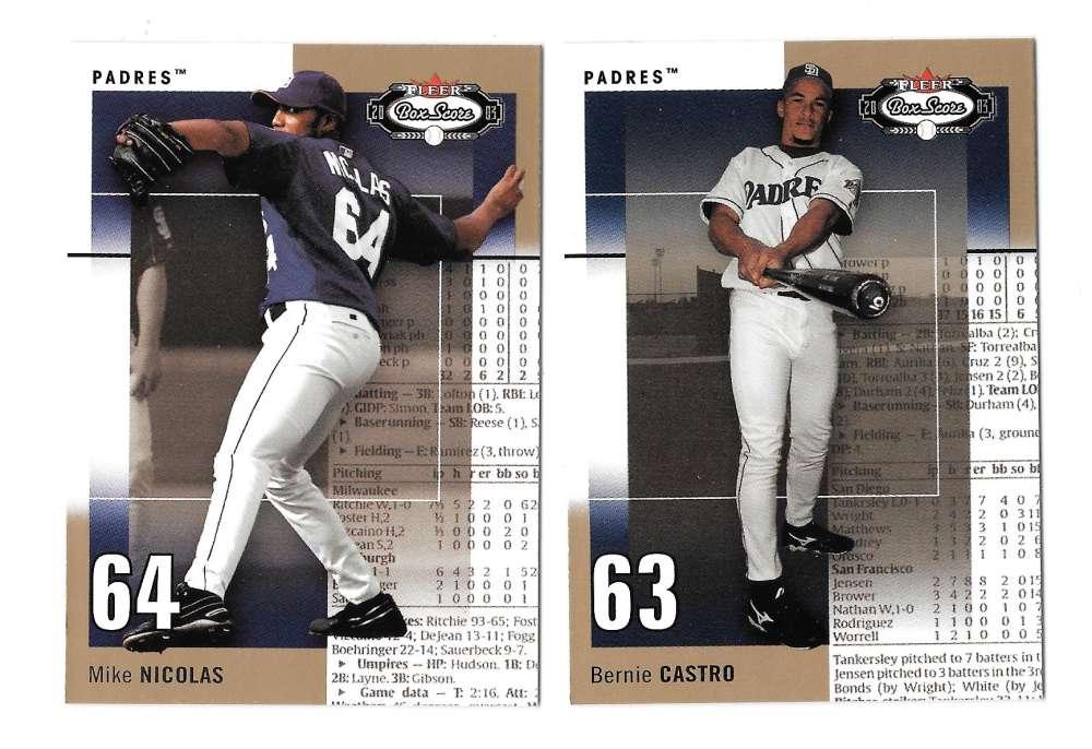 2003 Fleer Box Score Rookies - SAN DIEGO PADRES