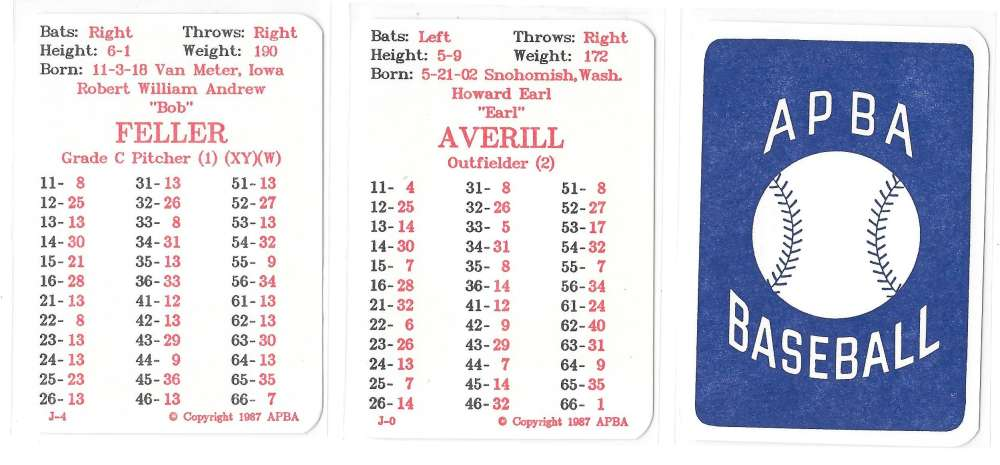 1936 APBA Season - CLEVELAND INDIANS Team Set