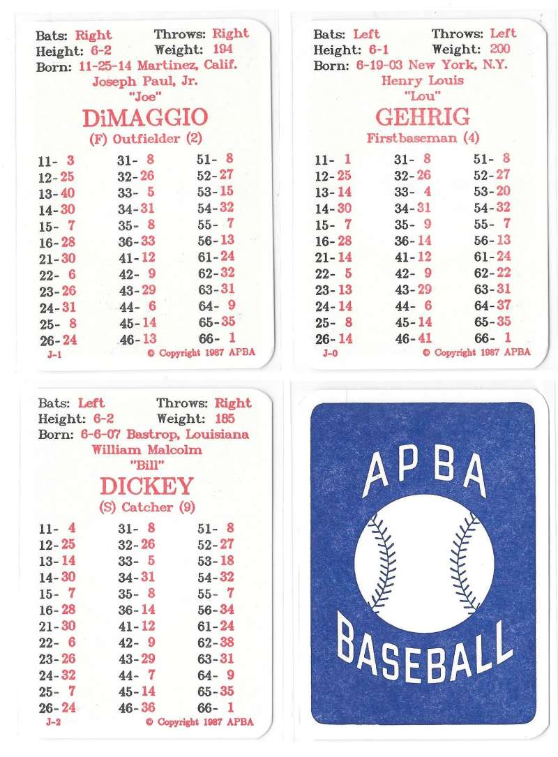 1936 APBA Season - NEW YORK YANKEES Team Set