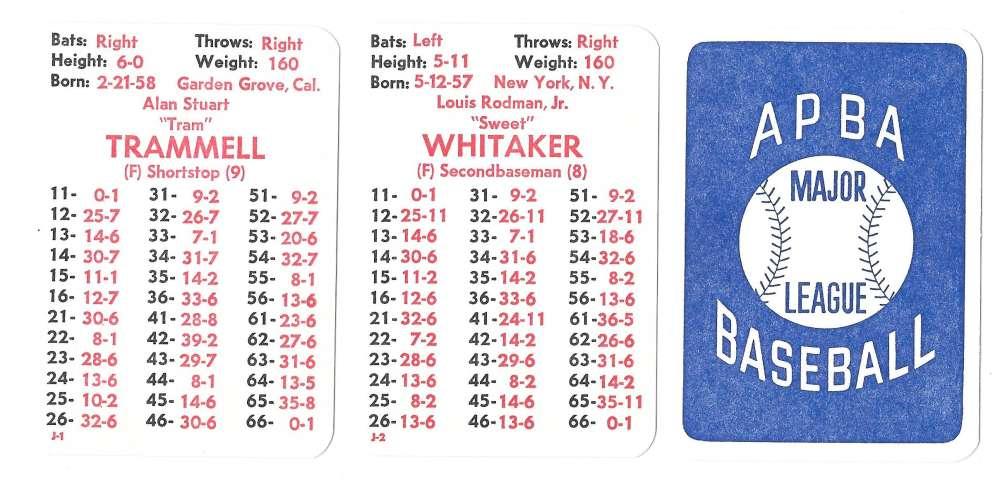 1979 APBA Season w/ Extra Players - DETROIT TIGERS Team Set