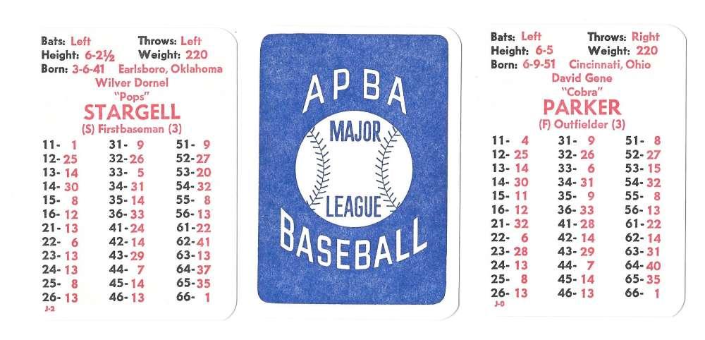 1979 APBA Season w/ Extra Players - PITTSBURGH PIRATES Team Set