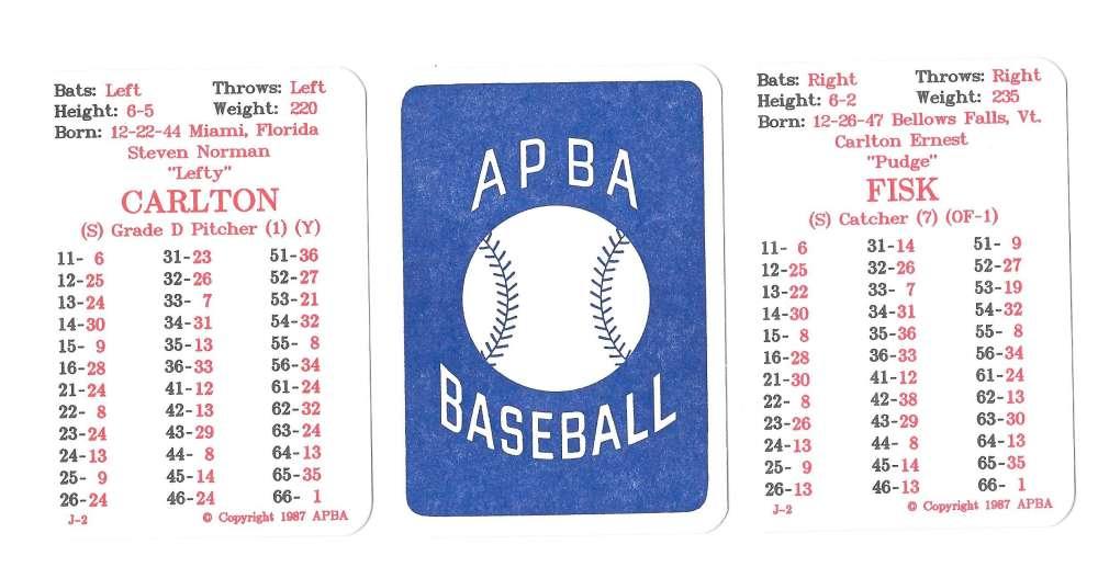 1986 APBA Season w/ EX Players - CHICAGO WHITE SOX Team Set