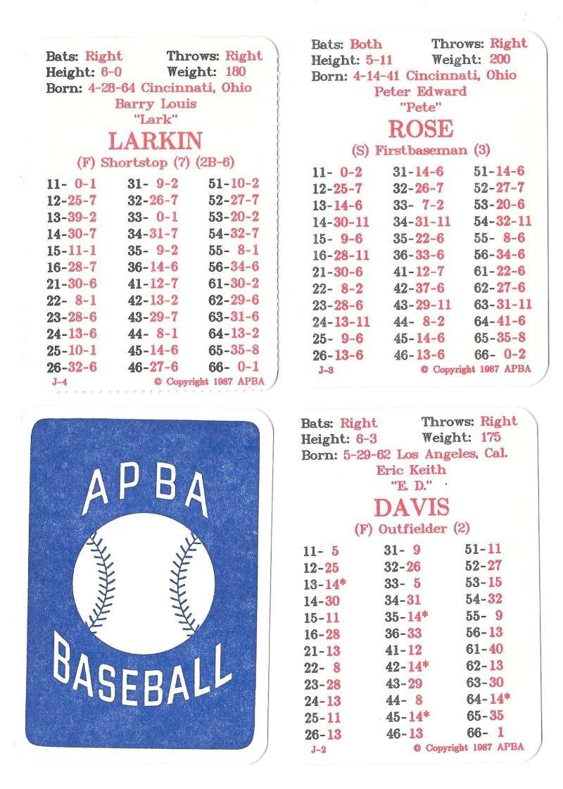 1986 APBA Season w/ EX Players - CINCINNATI REDS Team Set