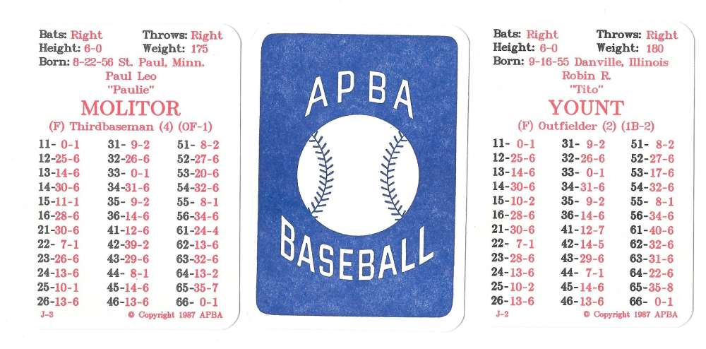 1986 APBA Season w/ EX Players - MILWAUKEE BREWERS Team Set