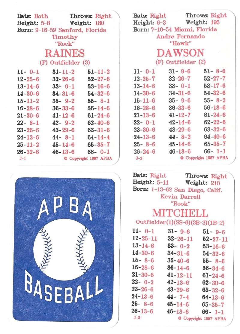 1986 APBA Season w/ EX Players - MONTREAL EXPOS Team Set