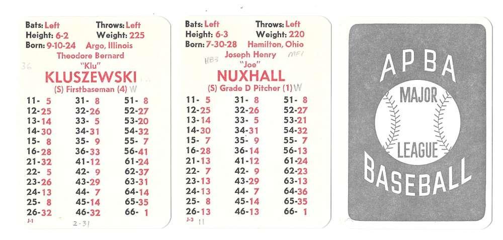 1953 APBA (Reprint) Season (Pencil Marks) CINCINNATI REDS Team Set