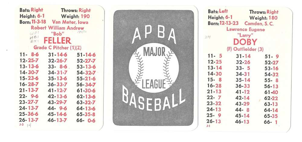 1953 APBA (Reprint) Season (Pencil Marks) CLEVELAND INDIANS Team Set