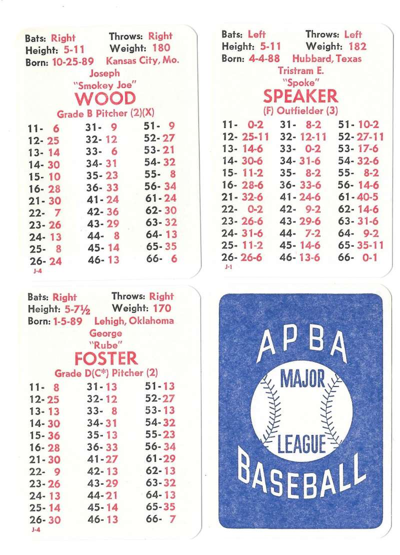 1913 APBA Season - BOSTON RED SOX Team Set