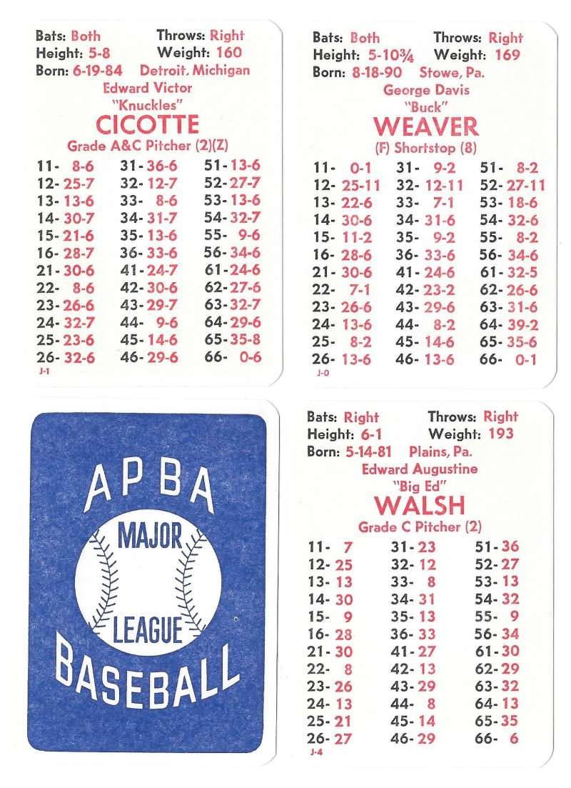 1913 APBA Season - CHICAGO WHITE SOX Team Set
