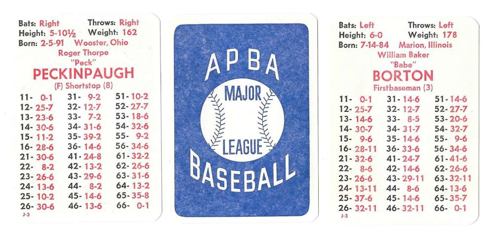 1913 APBA Season - NEW YORK YANKEES Team Set (Issued I983)