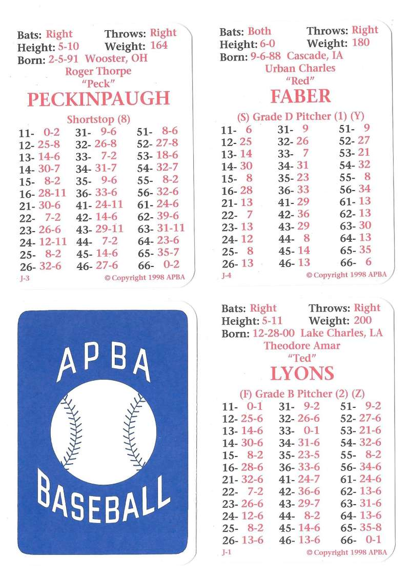 1927 APBA Reprint Season - CHICAGO WHITE SOX Team Set