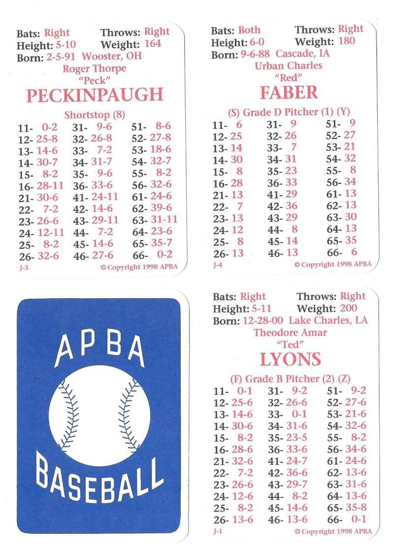 1927 APBA Reprint Season - CHICAGO WHITE SOX Team Set (From I998)