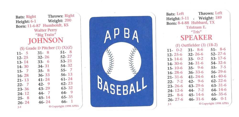 1927 APBA Reprint Season - WASHINGTON SENATORS (Twins) Team Set