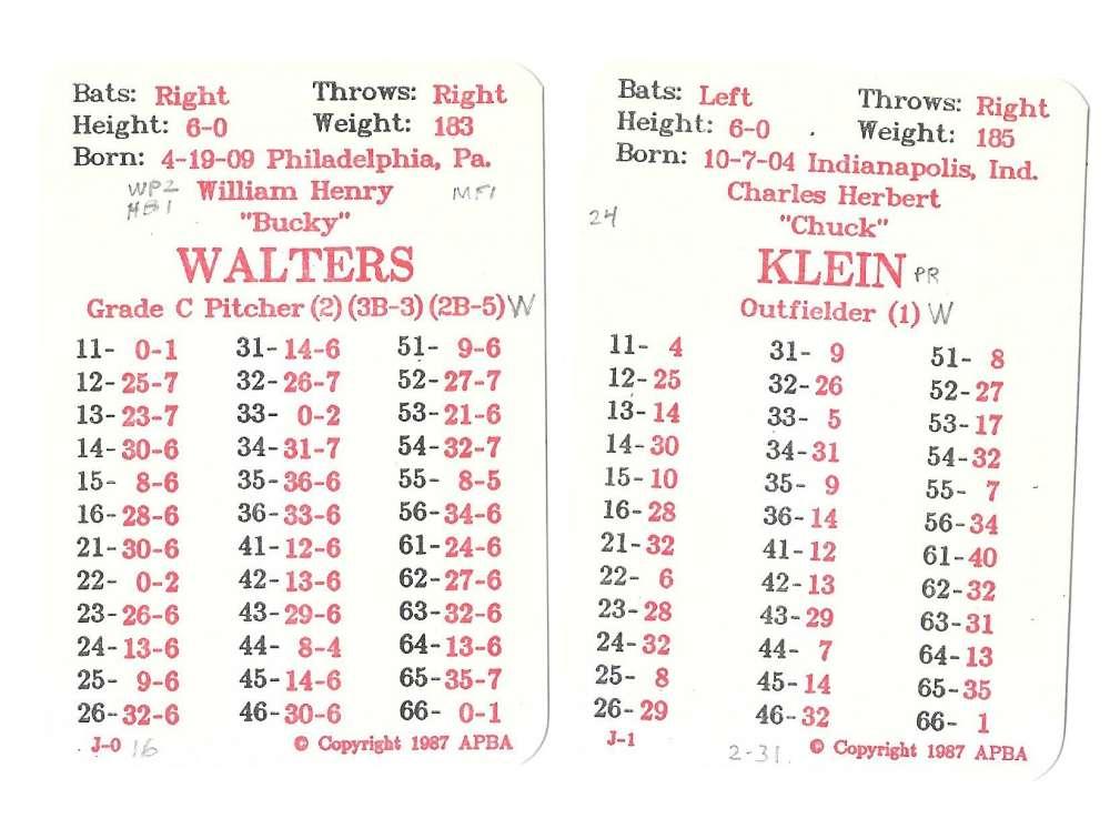 1936 APBA Season (Pencil Marks) - PHILADELPHIA PHILLIES Team Set