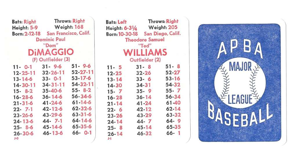 1948 APBA Season - BOSTON RED SOX Team Set