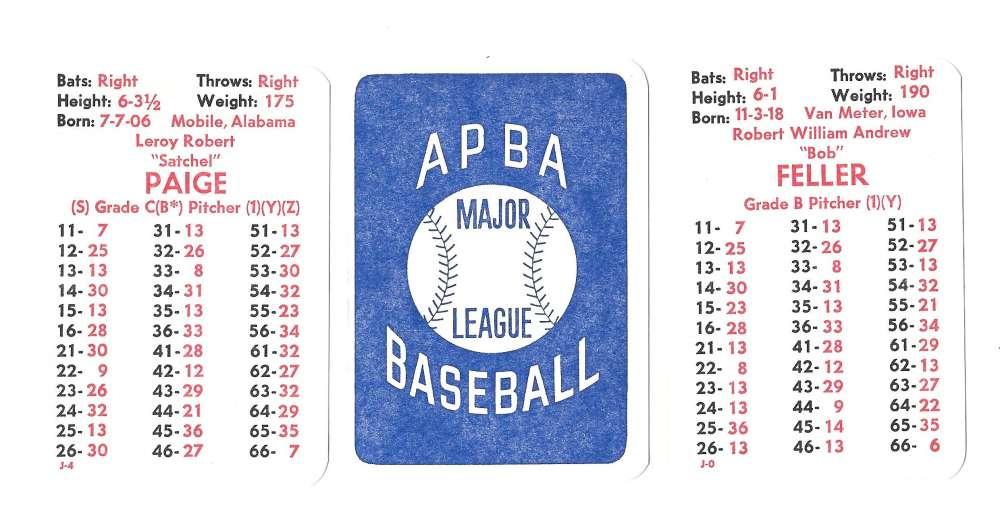 1948 APBA Season - CLEVELAND INDIANS Team Set
